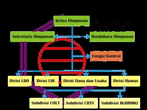 strukturhmk